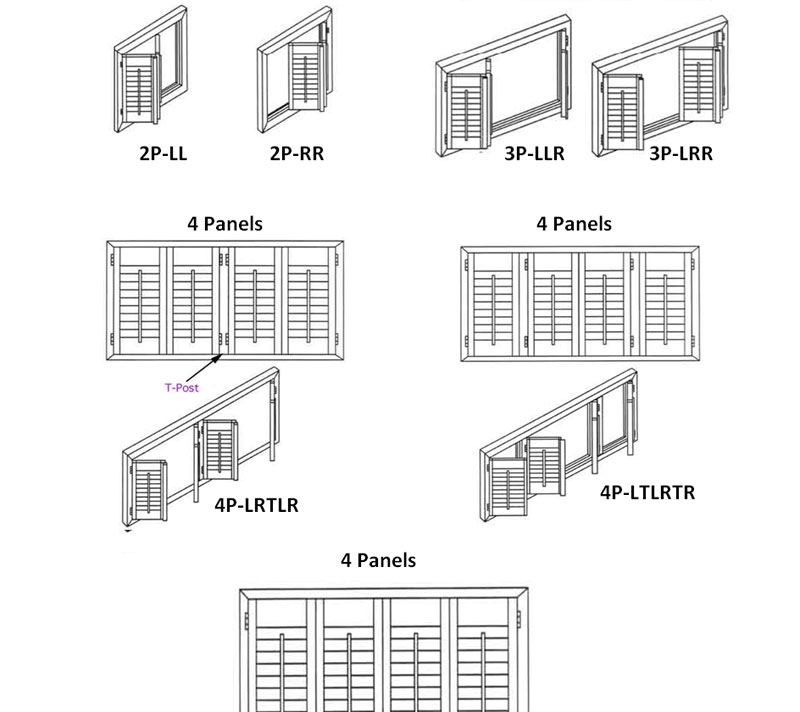 Shutter Panel Configurations Guide Plantation Shutters Org
